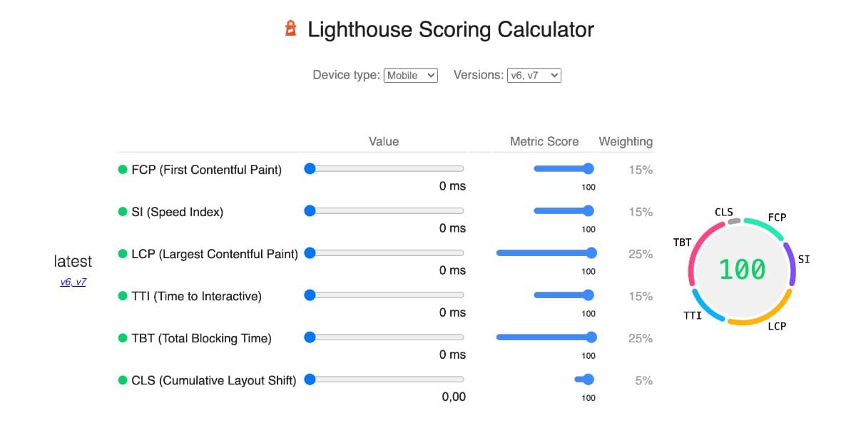 Lighthouse Scoring Calculator con todos los factores de puntuación de Lighthouse.