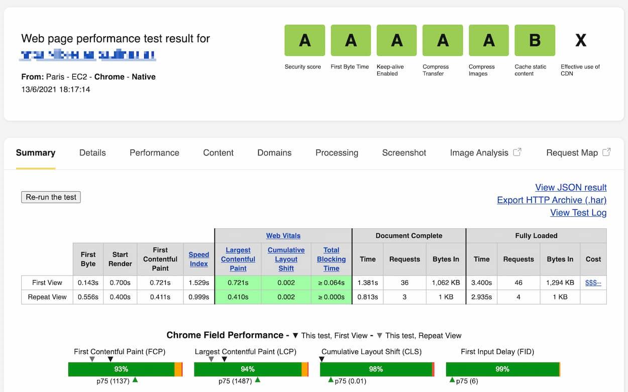 Mejoras de WPO obtenidas después del cambio de infraestructura web